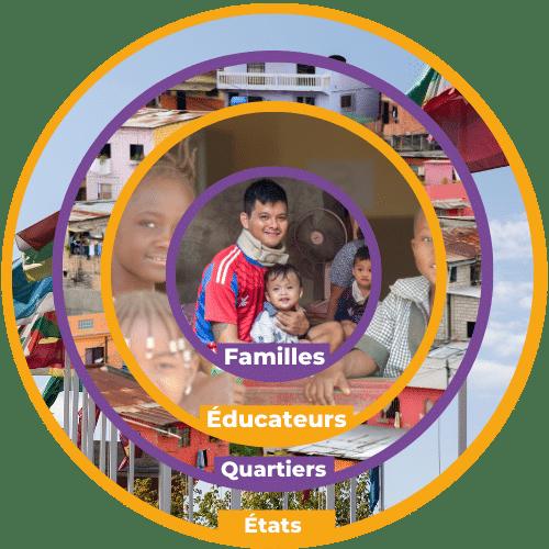 association pour l'enfance